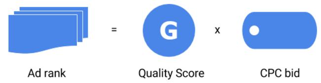 google ads kalite puanı, Seotional