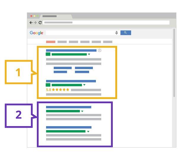 Google Reklamlarında Kalite Puanı Arttırma Rehberi: Nedir? Nasıl İyileştirilir?, Seotional